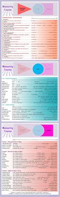 Small Picture Best 25 Trauma therapy ideas on Pinterest Therapy Counseling