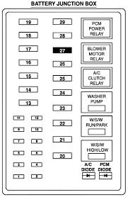 2011 ford f 250 fuse box diagram 2000 Ford Ranger Fuse Box Under Hood 2000 Ford Ranger Fuel Line Diagram