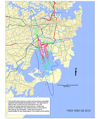 Would You Buy A Property Near Sydneys Airport George Raptis