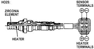 honda civic o2 sensor wiring diagram 2003 Cts O2 Wiring Diagram Subaru Forester O2 Sensor Wiring Diagram
