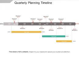 Quarterly Planning Timeline Ppt Powerpoint Presentation