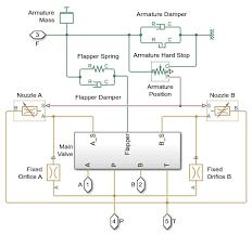 Servo Valve Controlling Hydraulic Actuator Matlab Simulink