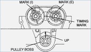 mazda 323 engine diagram wiring diagram local mazda 323 engine diagram wiring diagram add mazda 323 engine diagram