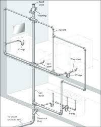 plumbing roof vent bathroom pipe boot plumbing roof vent o90