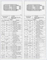 2000 chevy blazer wiring diagram knitknot info 2000 s10 stereo wiring diagram wiring diagram 2000 chevy s10 wiring diagram 2000 s10 stereo