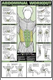Abdominal Workouts Fitness For Me Workout Posters