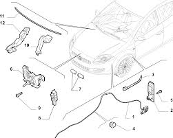 Engine partment lid