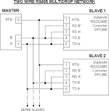 rs485 4 wire wiring diagram wiring diagram perf ce ethernet switch diagram as well as rs485 4 wire connection diagram modbus faq plcdev ethernet switch