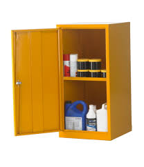 Flammable Liquid Storage Cabinet Home Depot | Home Design Ideas