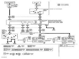 free nissan wiring diagrams wire diagram car electrical wiring diagrams at Free Nissan Wiring Diagrams