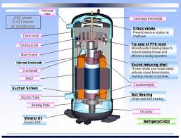 wiring diagram ac compressor wiring image wiring home air conditioning compressor wiring diagram jodebal com on wiring diagram ac compressor