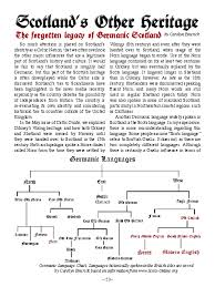 Germanic Branch Chart Pdf Scotlands Other Heritage The Forgotten Legacy Of