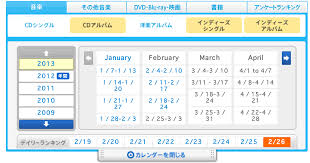 Team Hi Just Wanna Have Fun 2 On Oricon Chart
