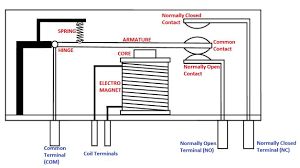octal wiring diagram wiring diagram octal wiring diagram vinylsavor the octal phono preamplifier partrelay base wiring diagram relay image wiring diagram