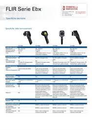 Измерительный инструмент контрольный инструмент инструмент для  ebx specifiche tecniche 1