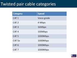 cat 5 crossover wiring diagram wiring diagrams tarako org Cat 6 Ethernet Crossover Cable Wiring Diagram ethernet wiring diagram on ethernet images free download wiring cat 5 crossover wiring diagram ethernet wiring Cat 6 B