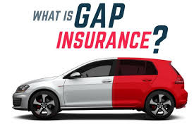 gap insurance gap coverage car gap insurance gap insurance cost how much