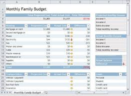 Easy Home Budget Spreadsheet Inspirational 45 Luxury Expense ...