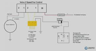 c3 wiring diagram spal fans schematics wiring diagram c3 wiring diagram spal fans wiring library electric fan motor wiring diagrams c3 wiring diagram spal