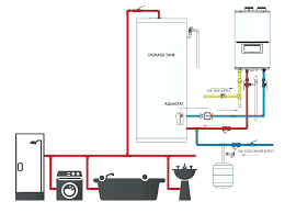 gallon commercial water heater crossover installation smith grade ao gallon commercial water heater crossover installation smith grade ao proline 40 ga