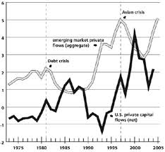 Monthly Review Finance Imperialism And The Hegemony Of