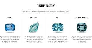 Aquamarine Clarity Chart The 4 Cs Of Aquamarine
