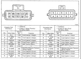 similiar obd1 wiring schematic keywords gm obd1 connector wiring diagram get image about wiring diagram
