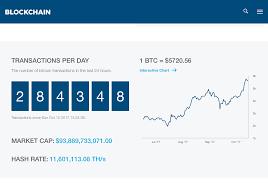 Bitcoin Plus Chart Bitcoin Plus Miner Litecoin Market Cao Arcodive Kursy I
