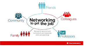 networking for a job its all about who you know networking to get the job university