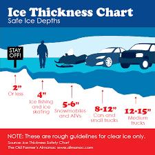 Ice Depth Safety Chart Stay Safe Be Smart This Ice Fishing Season Fishing Iowa