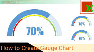Gauge Chart How To Create