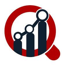 Caustic Soda Market Outlook 2019 Size Estimation Price