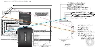 avital remote start wiring diagram boulderrail org Auto Starter Wiring Diagram wiring diagram remote er the readingrat net endearing enchanting avital auto car starter circuit wiring diagram