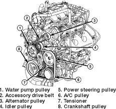 99 dodge caravan engine diagram 99 trailer wiring diagram for chrysler 3 3l v6 engine diagram