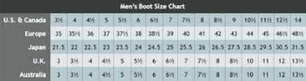 Cowboy Boot Fitting Chart Boot Fit Guide Allens Boots