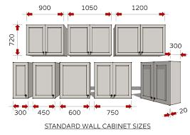 standard dimensions for australian kitchens renomart
