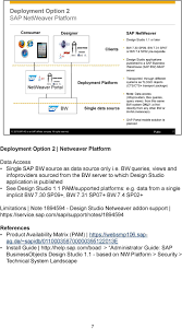 Sap Businessobjects Design Studio Installation Guide Sap Businessobjects Design Studio Applications Can Be