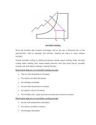Sensible Cooling Psychrometric Chart Air Conditioning Psychrometrics