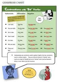 Be Verbs Chart Be Verb All Things Grammar