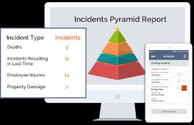 Safety Incident Reporting Software Ehs Management Osha Logs