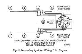 spark plug wiring diagram jeep grand cherokee spark 93 jeep grand cherokee spark plug wire diagram jodebal com on spark plug wiring diagram jeep