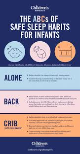Baby Sleep Guide Chart Childrens Sleep Guide Mattresshelp Org
