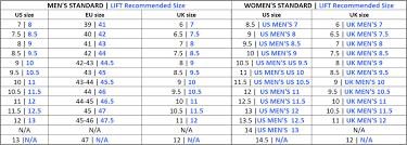 Shoe Size Comparison Chart Shoe Size Comparison Chart Lift Aviation