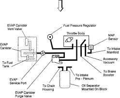 i need a vacuum line diagram for tahoe fixya 5 1996 00 2 4l vin t vacuum diagram