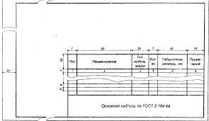 ВЫПУСКНАЯ КВАЛИФИКАЦИОННАЯ РАБОТА страница Дополнительная  Основная надпись по ГОСТ 2 104 68 угловой штамп который проставляется в правом нижнем углу формата А1 графической части проекта