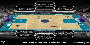 Well you do now, thanks to the hornets new mint green city uniforms with gold. Charlotte Hornets Unveil New Uniforms And Court For 2020 2021 Season Clture