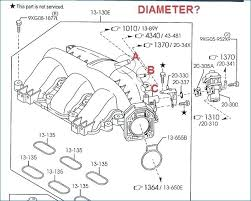 2004 infiniti g35 coupe fuse box location free download wiring g5 fusebox 2004 infiniti g35 coupe fuse box location free download wiring diagram info remarkable s best image