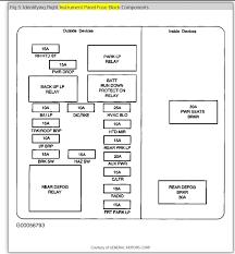 2001 chevy impala fuse diagram wiring diagram mega 2001 impala fuse diagram wiring diagram load 2001 chevy impala fuse diagram