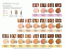 Bareminerals Foundation Color Chart 6 Bare Minerals Foundation Color Chart Artist Resume
