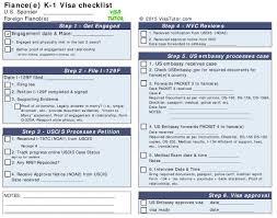 fiance e k visa checklist visa tutor fiance e k1 visa checklist